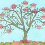 Family ties {adoption}