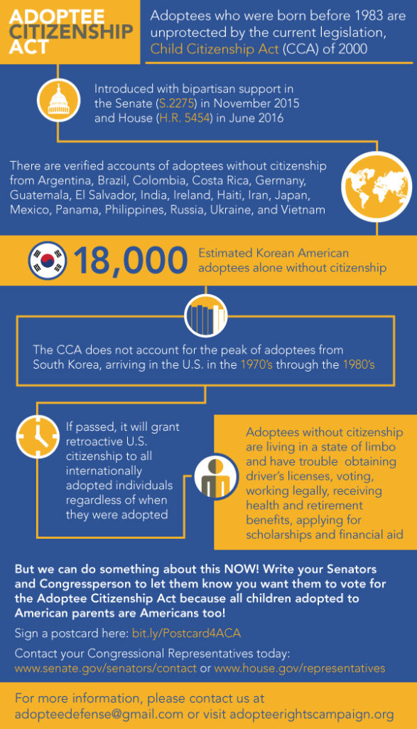 adoption citizenship act